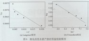 酐改性,再以对甲苯磺酰氯为催化剂与三乙烯四胺反应,得到胺化改性...