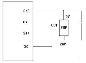 三菱PLC编程常见问题100问 上