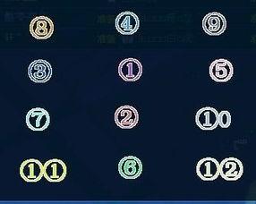 QQ炫舞家族印象顺序怎么排的