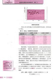 高二数学电子课本 高二数学必修3 3.1 随机事件的概率