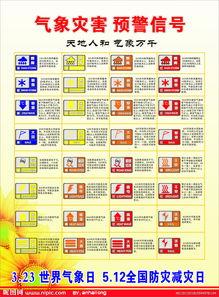 天气图标大全及名称-气象标志符号图片