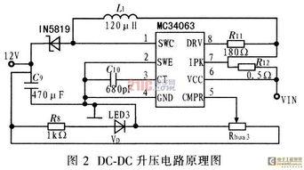 基于MC9S12XSl28微控制器的智能车硬件设计