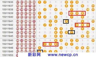11选5投注技巧 一招11选5投注技巧,玩遍十二种不同玩法