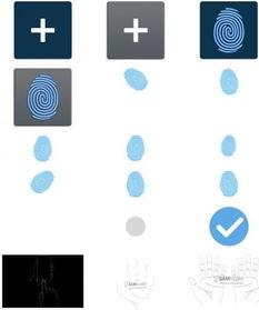 文件和安全设置软件紧密相连就引... 最起码三星早有指纹识别的计划. ...