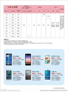 中国电信手机宣传套餐图片