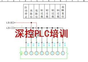 三菱PLC培训班