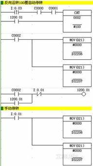 技术分析精解epub-程序说明:通过安装在CP1H上的串行端口1向地址为1的变频器发送指...