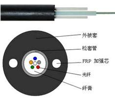 光缆价格,光缆报价,光缆厂家,光缆型号-其他加工 求购信息