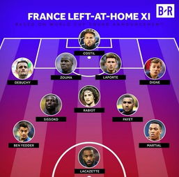 无缘世界杯的国脚阵容都已让人瑟瑟发抖,法国队强到了什么地步