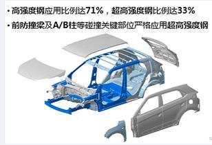 5544超碰cao-从车身结构看过来,坚固稳定的车身是安全的首要保障,ix25的笼型车...