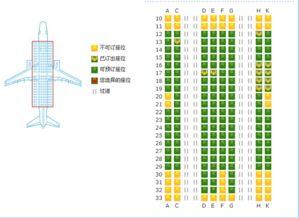 怎样选择飞机座位 附图