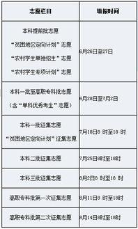 2015湖南高考网上填报志愿时间安排表