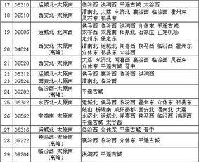 2017年临汾西站高铁最新时刻表