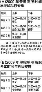 ...2009年普通高考时间与考试科目安排-今日早报
