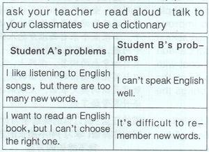 如何预习小学英语课文