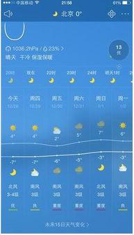 某天气预报软件发布的北京未来一周空气质量状况预报-2016年最后一...