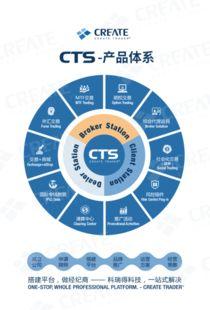 济南市mt4外汇平台搭建, 外汇一站式平台搭建