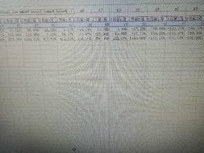 Excel快速跳转到第一行最左最右最后一行