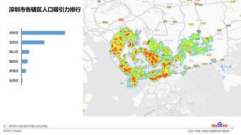 还能再厉害点 百度地图中国城市研究报告揭秘深圳的人口吸引力竟超北...
