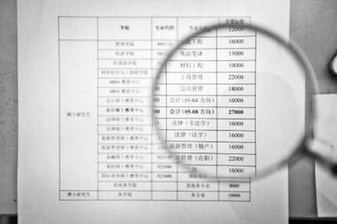 今年考上中国海洋大学会计硕士专业的学生,三年学费要交8万元,比...