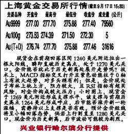 上海黄金交易所行情 截至9月17日15 30 -新晚报数字报