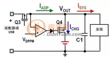 扑结构充电器如bq24170、同步开关模式独立电池充电器和bq24725A ...