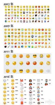 手机QQ6.6新版 第四代全新QQ表情 联络聊天