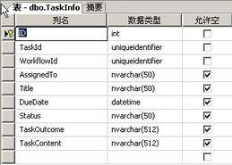 list_3_2-在钝化之前将工作流的信息记录到数据库中,首先我们先建数据库(...