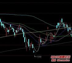 ...30 积分 -上海普天 个股交流 MACD股票论坛 中国最专业的股市技术...