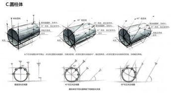 时作用)   法卡勒黄山手绘专用色卡   马克笔基础笔触   光与形   光源类...