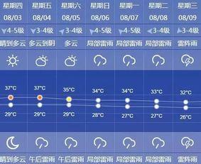 ...来源:上海预警发布-高温卷土重来 双台风前脚刚走上海最高温就冲37