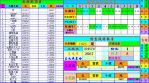 ...六头六尾平台与南国彩票论坛联合举办 六头六尾擂台赛 本期 1023期 ...