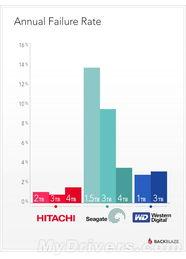 经验总结:如何降低汽车音响改装后的故障率?