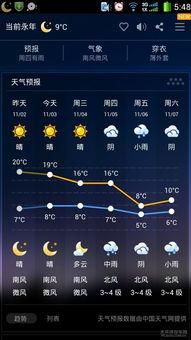 天气变冷注意保暖