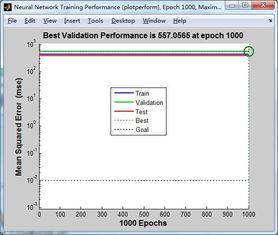 BP神经网络训练拟合的问题 附图