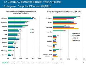 互联网女皇报告中文版 移动市场还有这些机会
