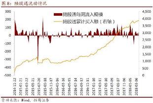 新版 广场协议 诞生了吗 全球视野看中国资产周报
