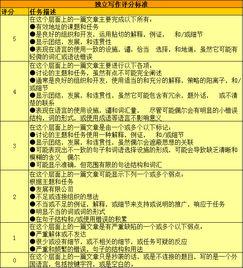 江苏农村商业银行面试评分标准
