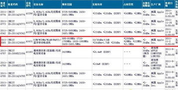...n/news/list_5364_1.htmlhttp://iphone.gamedog.cn/news/20?-传联通版...