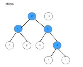 ...原理学习 一 Huffman编码