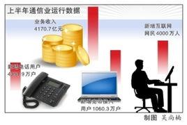 通信设备业利润139亿   工信部表示,3G牌照发放以来,电信企业高度...