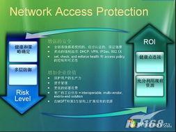 ...indows Server 2007安全功能初探