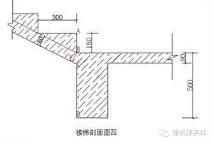 楼梯木工支模及计算方法 技术型干货