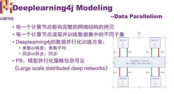 Java 数组排序算法