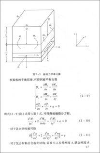 技术分析精解epub-复合材料板壳力学解析理论 张承宗... 插图: