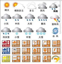 天气预报及预警标识图片