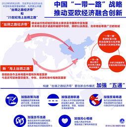 ...大通道中华人民共和国商务部网站