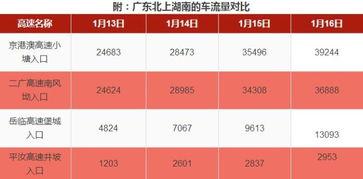 火豹分分彩挂机软件提示339错误解决方法