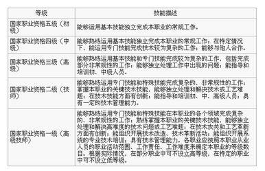 企业安全生产标准化13.绩效评定和持续改进