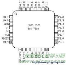 C8051F320单片机功能部件及特点简介